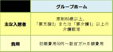 グループホーム分類.png