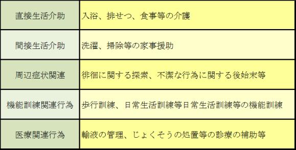 行為区分1.png